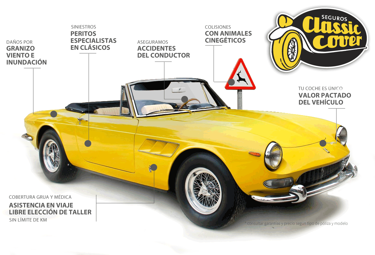 1cb9086473 Seguros Coches Clásicos - Motos Clásicas - Classiccover - El seguro ...